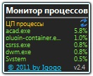topprocessmonitor_rus